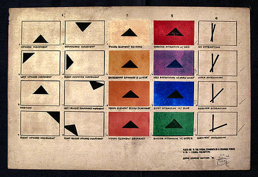 Glenn Bautista - C15 Plate No 4 Visual Perception 1969