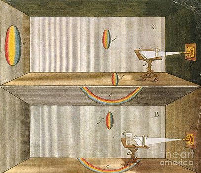 Science Source - Formation Of The Spectrum 1672
