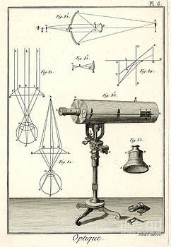 Mary Evans Picture Library - Historical Optical Telescope
