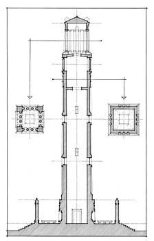 NCSU Memorial Bell Tower by Calvin Durham