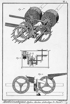 Wellcome Images - Pascals Mechanical Calculator 1642