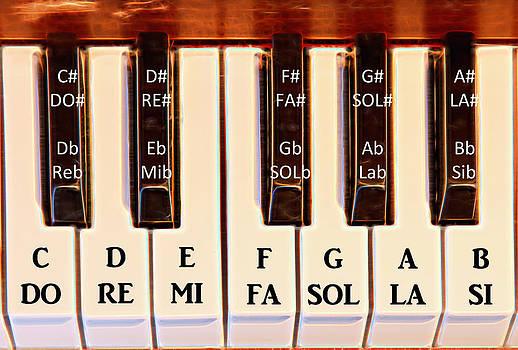 James BO  Insogna - Piano Octave DO RE MI
