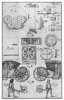 Science Source - Early Odometer