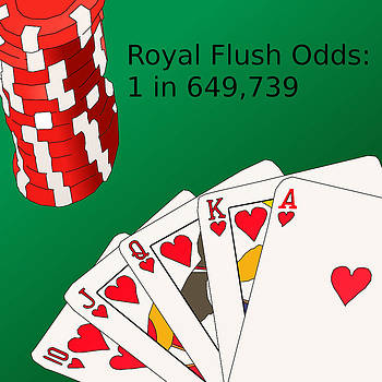 Royal Flush what are the odds by Casino Artist
