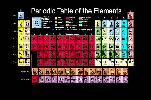 Periodic Table of the Elements by Carol and Mike Werner