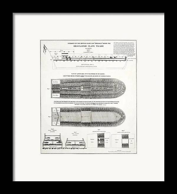 Slavery Framed Print featuring the photograph Slave Ship Middle Passage Stowage Diagram 1788 by Daniel Hagerman