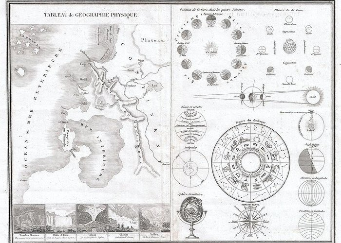This Is A Very Unusual 1838 Map And Astronomical Chart By M. Monin. Divided Into Two Sections. The Left Section Is A Geographical Tableau Greeting Card featuring the photograph 1838 Monin Map Or Physical Tableau And Astronomy Chart by Paul Fearn