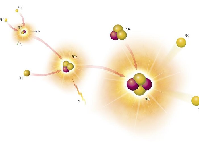 Neutron Greeting Card featuring the photograph Artwork Of Proton-proton Chain Reaction by Science Photo Library