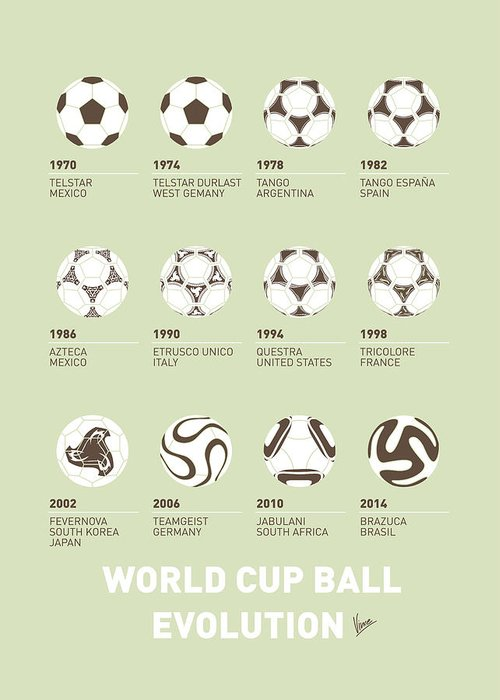 Minimal Greeting Card featuring the digital art My Evolution Soccer Ball Minimal Poster by Chungkong Art