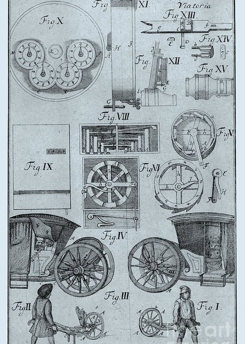 History Greeting Card featuring the photograph Early Odometer by Science Source