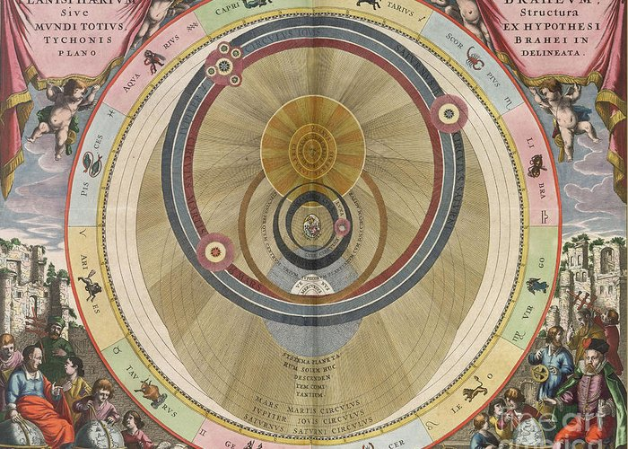 Solar System Greeting Card featuring the photograph The Planisphere Of Brahe Harmonia by Science Source