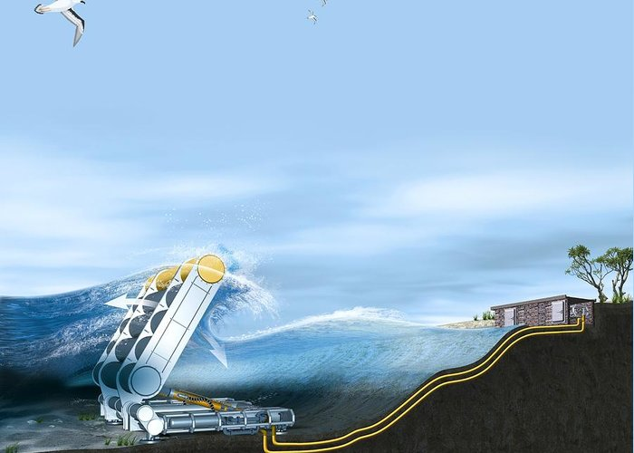 Machine Greeting Card featuring the photograph Wave Energy Converter, Artwork by Claus Lunau