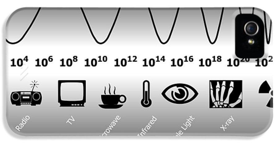 Electromagnetic Spectrum IPhone 5 / 5s Case featuring the photograph Electromagnetic Spectrum by Friedrich Saurer