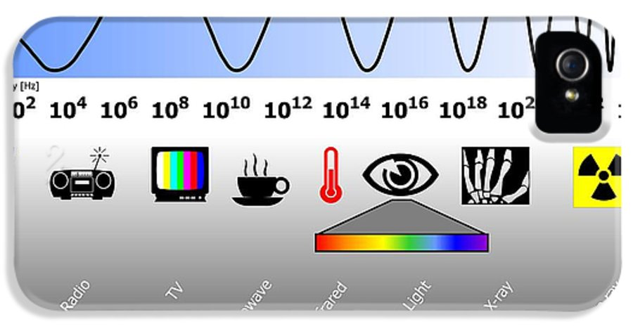 Electromagnetic Spectrum IPhone 5 / 5s Case featuring the photograph Electromagnetic Spectrum by Friedrich Saurer