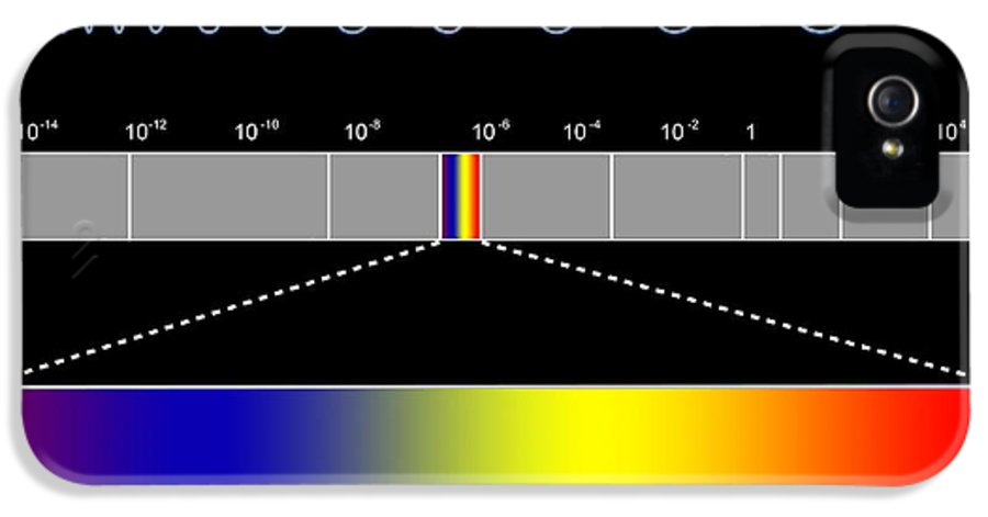 Electromagnetic Spectrum IPhone 5 / 5s Case featuring the photograph Electromagnetic Spectrum by Seymour