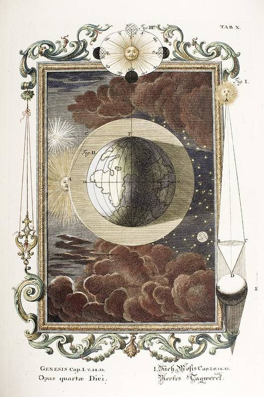18th Century Poster featuring the photograph 1731 Johann Scheuchzer Creation 4th Day B by Paul D Stewart