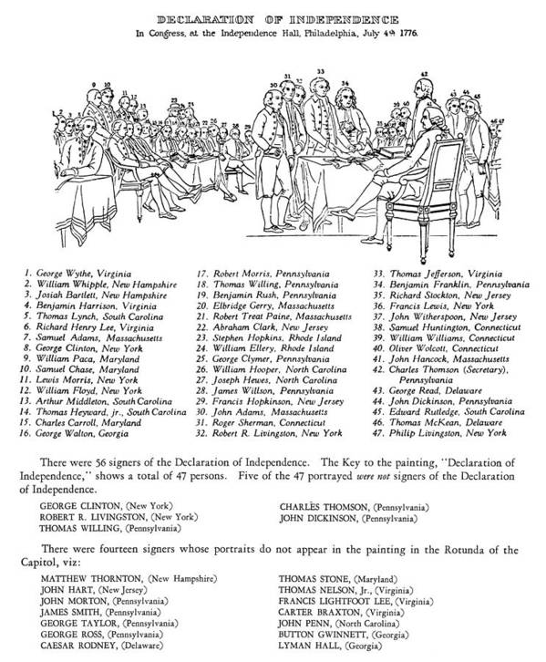 1776 Poster featuring the photograph Declaration Of Independence by Granger