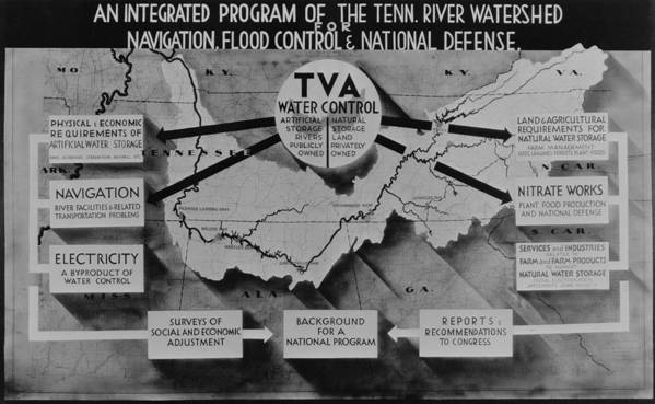 History Poster featuring the photograph Tennessee Valley Authoritys by Everett