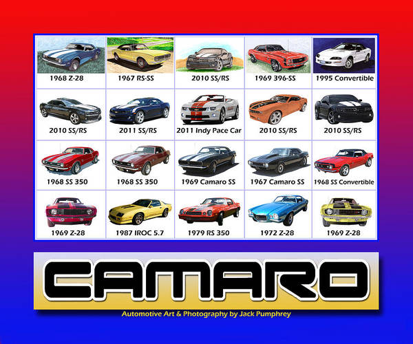 The New Camaro Poster Features 1st Generation Camaro�s All-new Poster featuring the painting The Camaro Poster by Jack Pumphrey