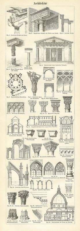 Architecture Print featuring the drawing Baustile I And Baustile II by German School