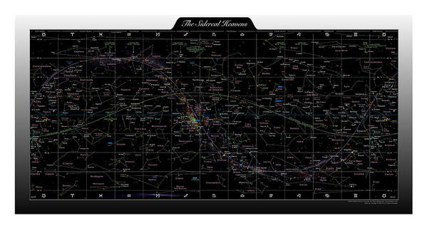 Astronomy Print featuring the digital art The Sidereal Heavens by Nick Anthony Fiorenza