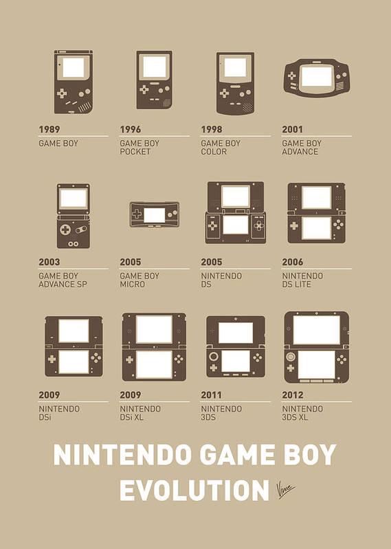 Minimal Print featuring the digital art My Evolution Nintendo Game Boy Minimal Poster by Chungkong Art