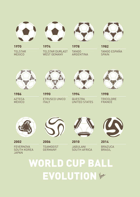 Minimal Print featuring the digital art My Evolution Soccer Ball Minimal Poster by Chungkong Art