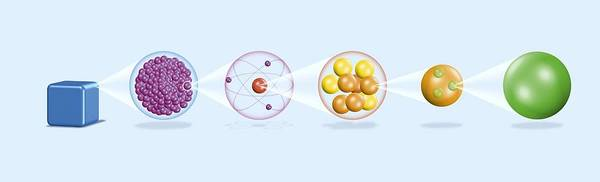 Physics Print featuring the photograph Atomic Structure, Artwork by Claus Lunau