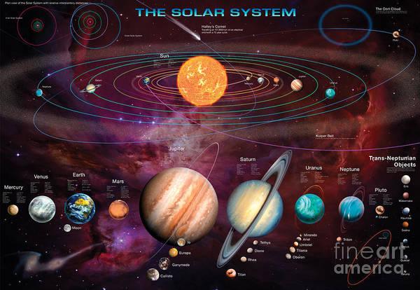 Gary Walton Print featuring the digital art Solar System 1 by Garry Walton