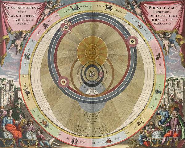 Solar System Print featuring the photograph The Planisphere Of Brahe Harmonia by Science Source