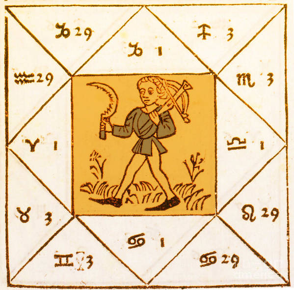 Astrology Print featuring the photograph Horoscope Types, Engel, 1488 by Science Source