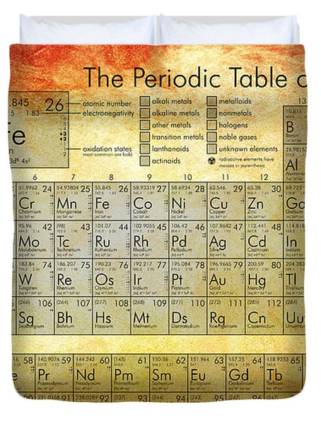 Periodic Table of the Elements Duvet Cover by Nomad Art And  Design