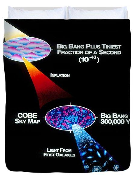 Artwork Of Big Bang Theory Based Duvet Cover by NASA / Goddard Space Flight Center