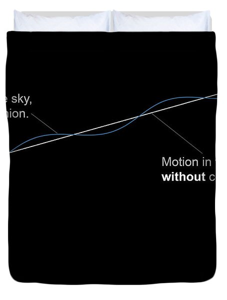 Comparison Diagram Showing The Motion Duvet Cover by Fahad Sulehria
