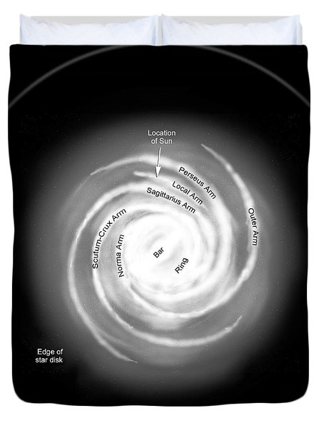 A Diagram Of The Milky Way, Depicting Duvet Cover by Ron Miller