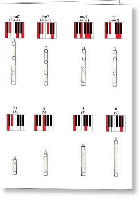 Giuliano Capogrossi Colognesi Greeting Cards -  Chords 3 Greeting Card by Giuliano Capogrossi Colognesi