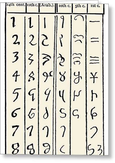 European Artwork Greeting Cards - Development Of Arabic Numerals Greeting Card by Sheila Terry