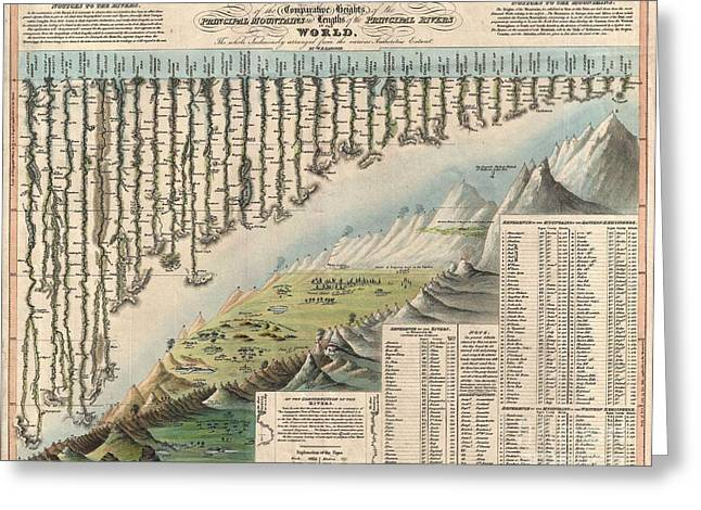 Design Principle Greeting Cards - 1823 Darton and Gardner Comparative Chart of World Mountains and Rivers Greeting Card by Paul Fearn