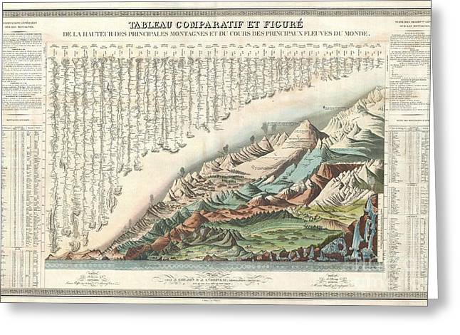 Design Principle Greeting Cards - 1836 Andriveau Goujon Comparative Mountains and Rivers Chart  Greeting Card by Paul Fearn