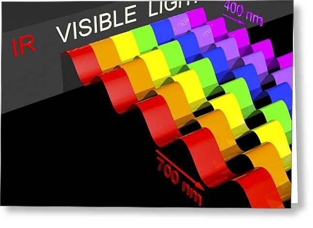 Blue Green Wave Greeting Cards - Visible Light Spectrum, Artwork Greeting Card by Russell Kightley