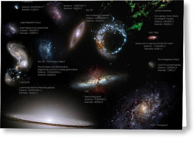 Magellanic Greeting Cards - A Selection Of Galaxies Smaller Than Greeting Card by Rhys Taylor