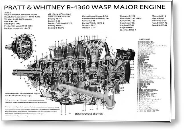 Aircraft Engine Greeting Cards - Aircraft Engine Cross Section Greeting Card by Daniel Hagerman