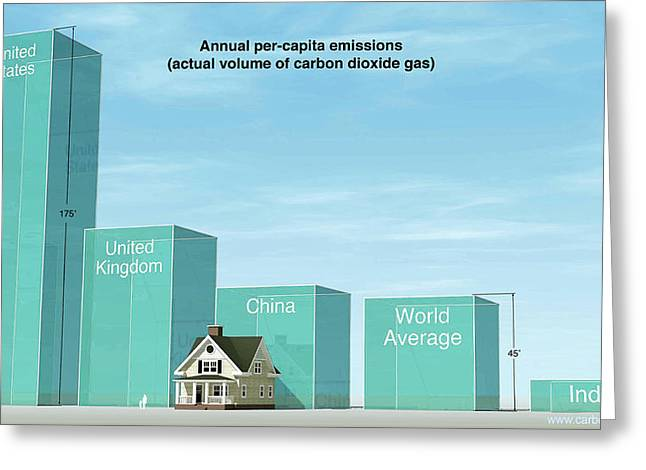 Annual Per-capita Co2 Emissions Greeting Card by Adam Nieman