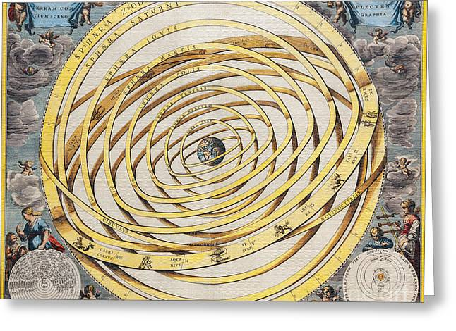 Zodiacal Ring Greeting Cards - Antique Zodiacal planetarium Greeting Card by R Muirhead Art