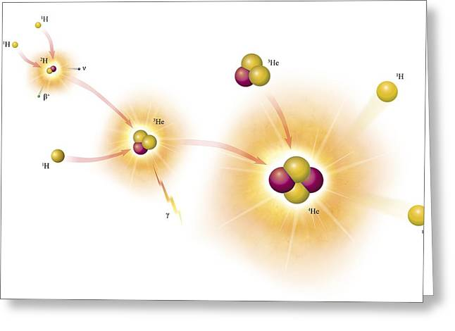 Neutrons Greeting Cards - Artwork of proton-proton chain reaction Greeting Card by Science Photo Library