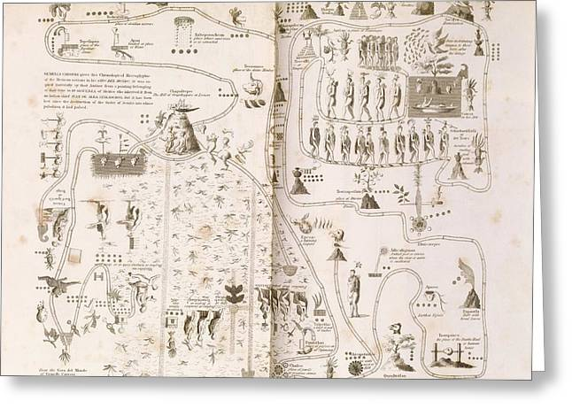 Aztec Migration Greeting Card by Middle Temple Library