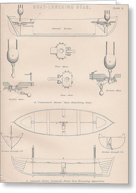 Mechanism Drawings Greeting Cards - Boat lowering gears plate 3 Greeting Card by Anon