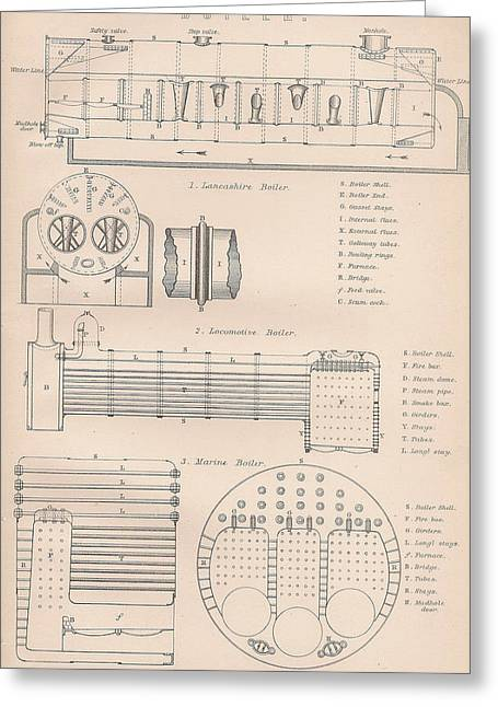 Mechanism Drawings Greeting Cards - Boiler drawing and diagrams Greeting Card by Anon