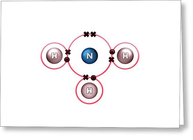 Bond Formation In Ammonia Molecule Greeting Card by Animate4.com/science Photo Libary