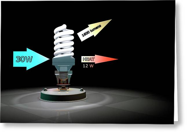 Cfl Light Bulb Efficiency Greeting Card by Animate4.com/science Photo Libary